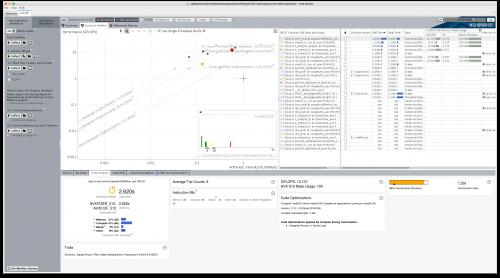 Roofline model boosts manycore code optimization efforts