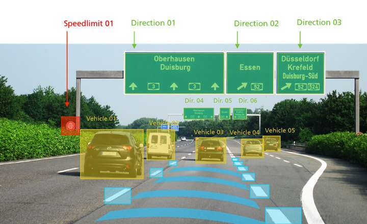 Safe navigation on construction sites