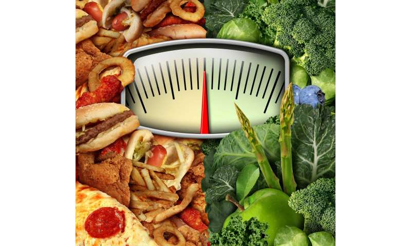 Scientifically-designed fasting diet lowers risks for major diseases
