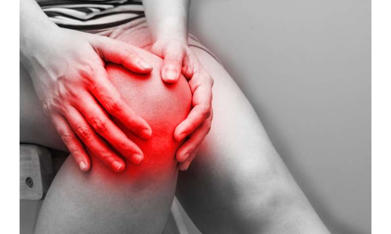 Self-efficacy boosts physical activity in osteoarthritis patients