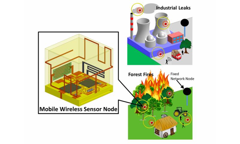 Smart sensors could save lives
