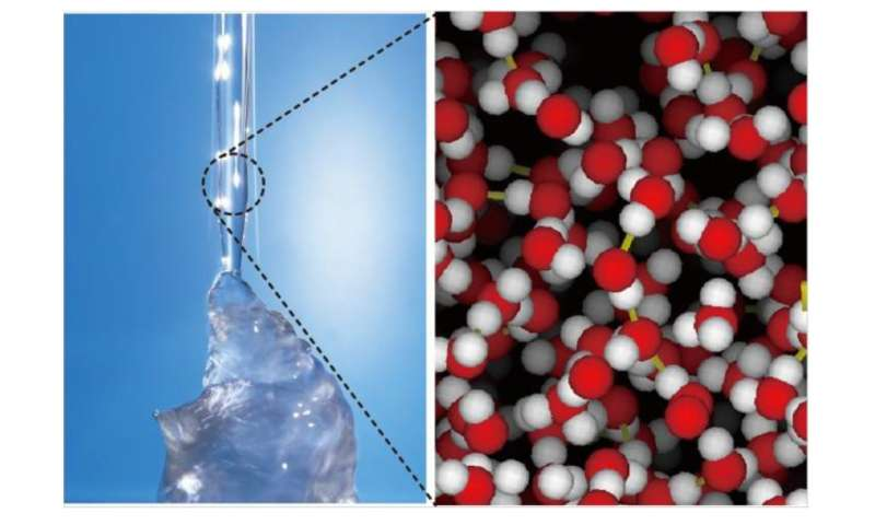 Solution to mysterious behavior of supercooled water