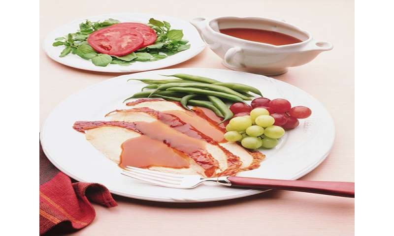 Some great holiday foods for weight loss