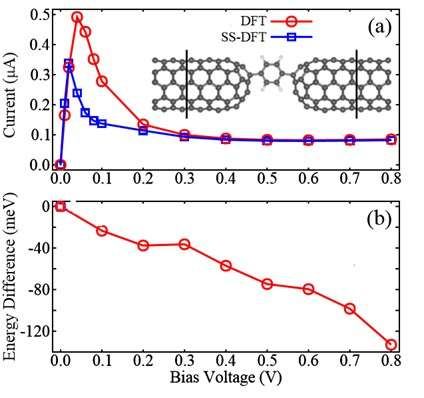 Steady-state density functional theory