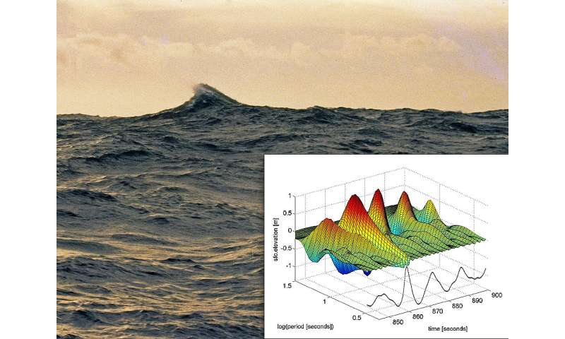 Study finds massive rogue waves aren't as rare as previously thought