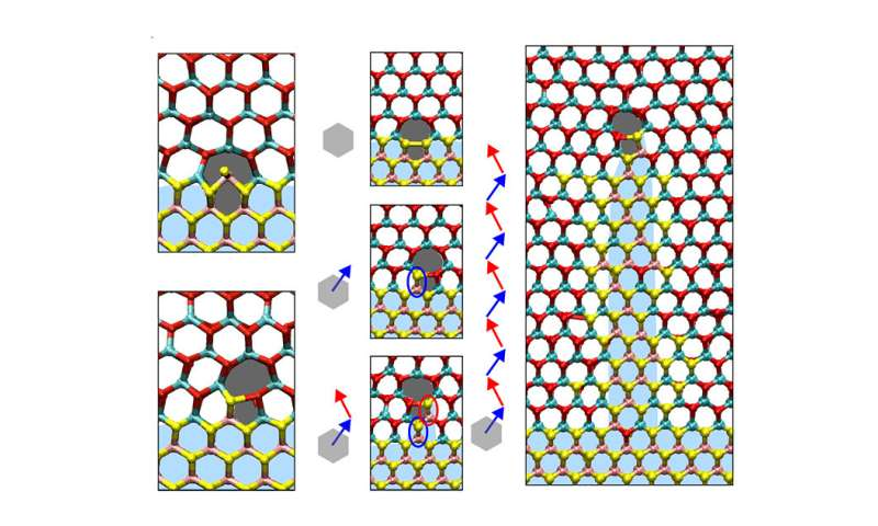 Subnanometer-scale channels in 2-D materials could point toward future electronics, solar cells