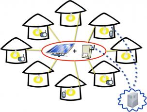 Taking steps toward the 21st century smart grid