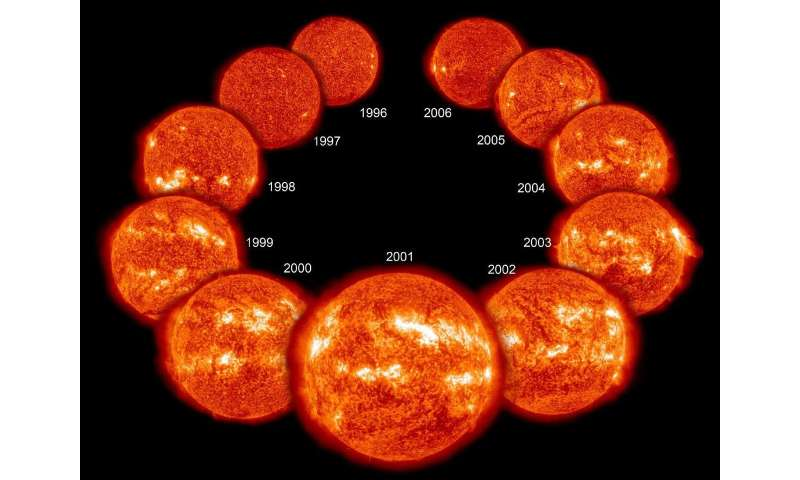 Team proposes new space-weather forecasting method
