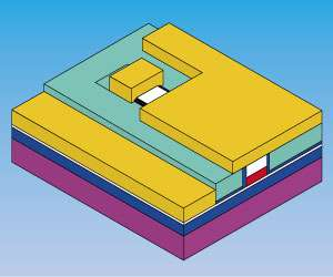 Technique for manufacturing hybrid lasers on different materials for photonic devices