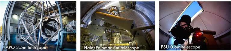 Telescope attachment allows ground-based observations of new worlds to rival those from space