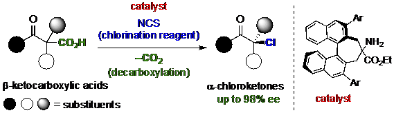 The asymmetric synthesis of halogenated compounds from carboxylic acids is world first
