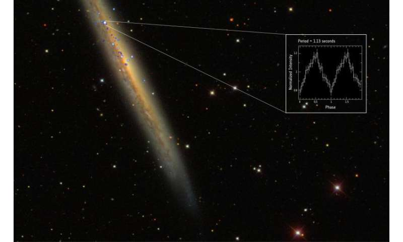 The brightest, furthest pulsar in the Universe