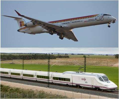 The competition between airlines and high-speed trains