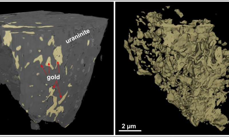 The formation of gold deposits in South Africa