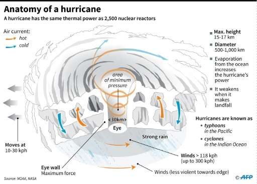 The most lethal aspect of a hurricane is storm surge—which is becoming more devastating and more penetrating