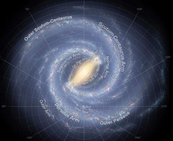 The outer galaxy