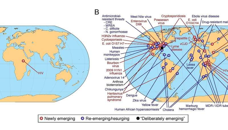 Three decades of responding to infectious disease outbreaks