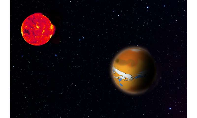 Traces of life on nearest exoplanets may be hidden in equatorial trap