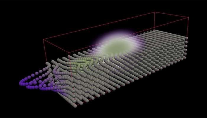 Transfer of atomic mass with a photon solves the momentum paradox of light