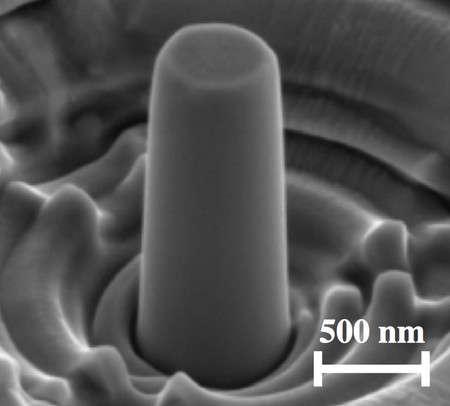 Ultra-sensitive measurement of nanoscale deformation