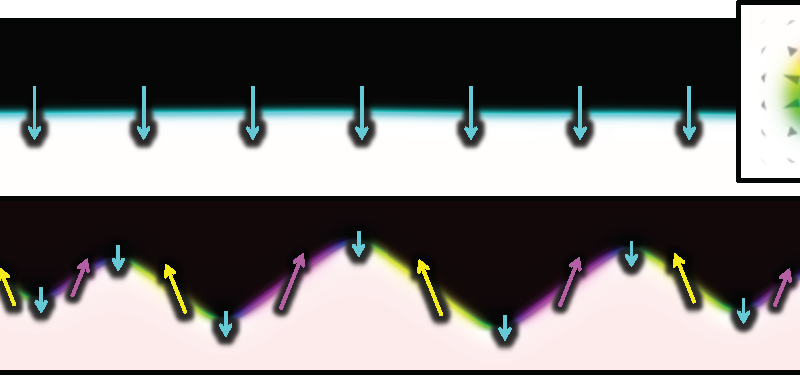 Uncovering the connection between negative stiffness and magnetic domain walls