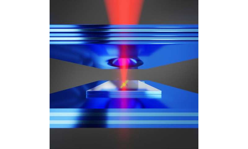 Using mirrors to improve the quality of light particles