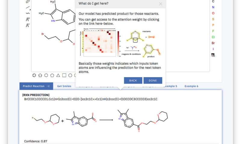 Using neural networks to predict outcomes of organic chemistry