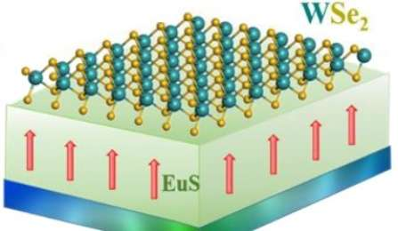 'Valleytronics' advancement could help extend Moore's Law