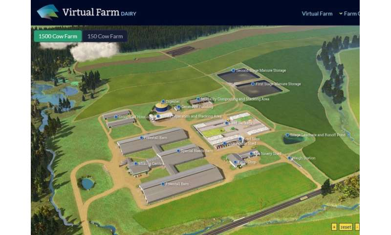 'Virtual farm' website provides a plethora of dairy sustainability information