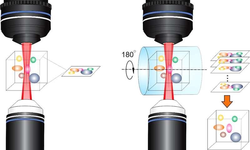 'Volumetric' imaging method reveals chemical content