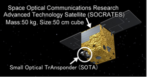 World's first demonstration of space quantum communication using a microsatellite