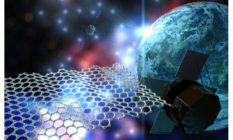 Zero gravity: Graphene for space applications