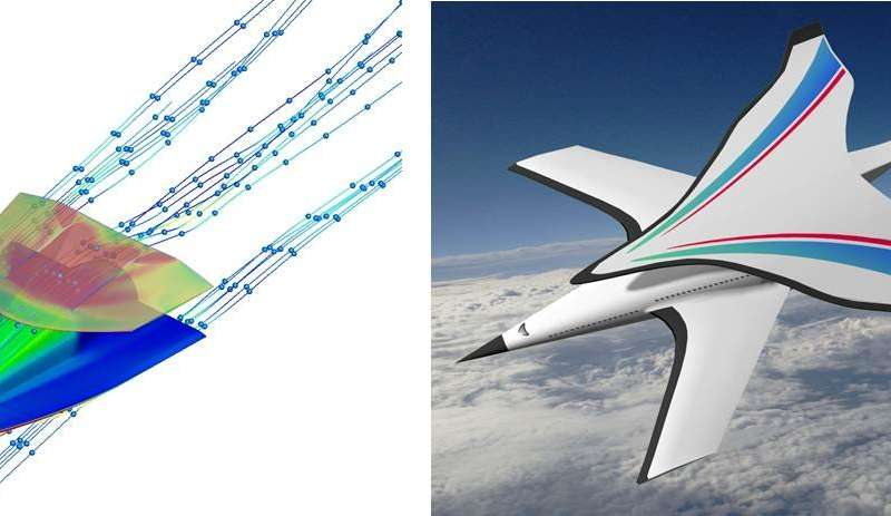 A new family of aerodynamic configurations of hypersonic airplanes