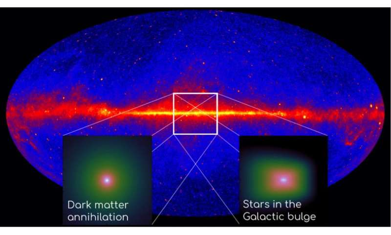 Another blow for the dark matter interpretation of the Galactic Centre Excess