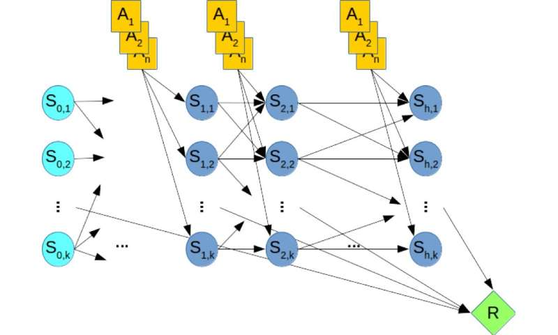 A novel solver for approximate marginal map inference