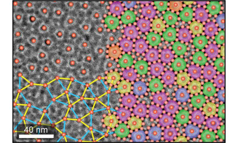 Chemists create new quasicrystal material from nanoparticle building blocks
