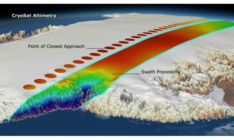 CryoSat reveals retreat of Patagonian glaciers