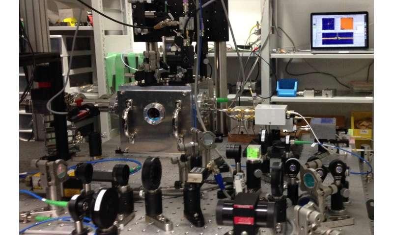 Electro-mechano-optical NMR detection
