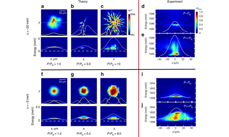 First snapshot of exciton-polariton condensation process