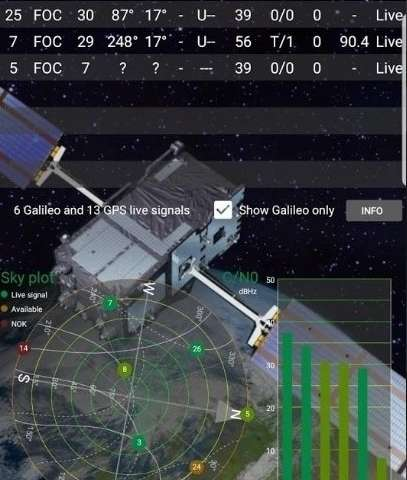 Gaming with Galileo: new Android smartphone apps published