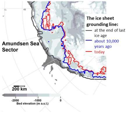 How fast can Antarctica rise when the ice melts?