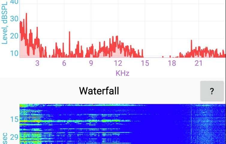 How silent signals from your phone could be recording and tracking you