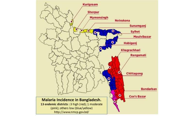 Is a malaria-free Bangladesh possible?