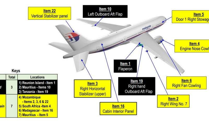 Lessons to learn, despite another report on missing flight MH370 and still no explanation