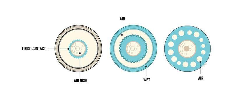 Low pressure reduces bubble trouble