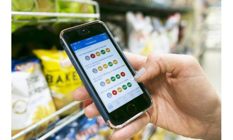 Maybe you shouldn't eat that: Novel app switches you to healthier options