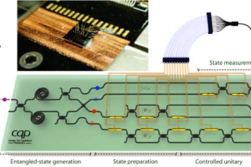 New algorithm for simulating the structure of quantum systems on a quantum photonic chip