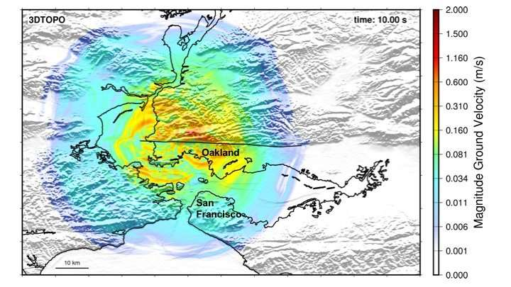 New simulations break down potential impact of a major quake by building location and size