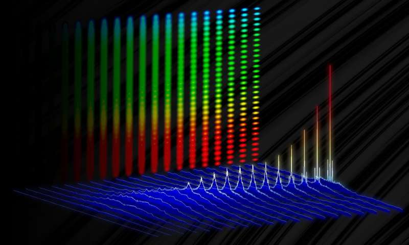 NIST's electro-optic laser pulses 100 times faster than usual ultrafast light
