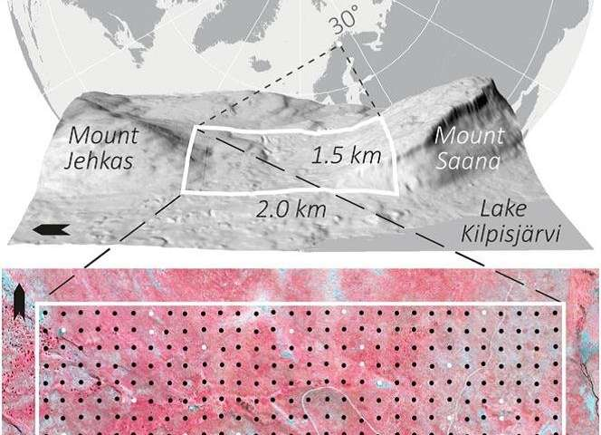 Open data help scientists to unravel Earth systems
